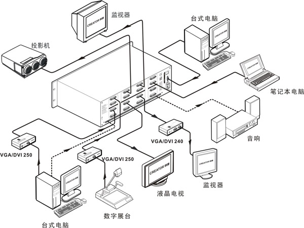 lc塔结构原理图片